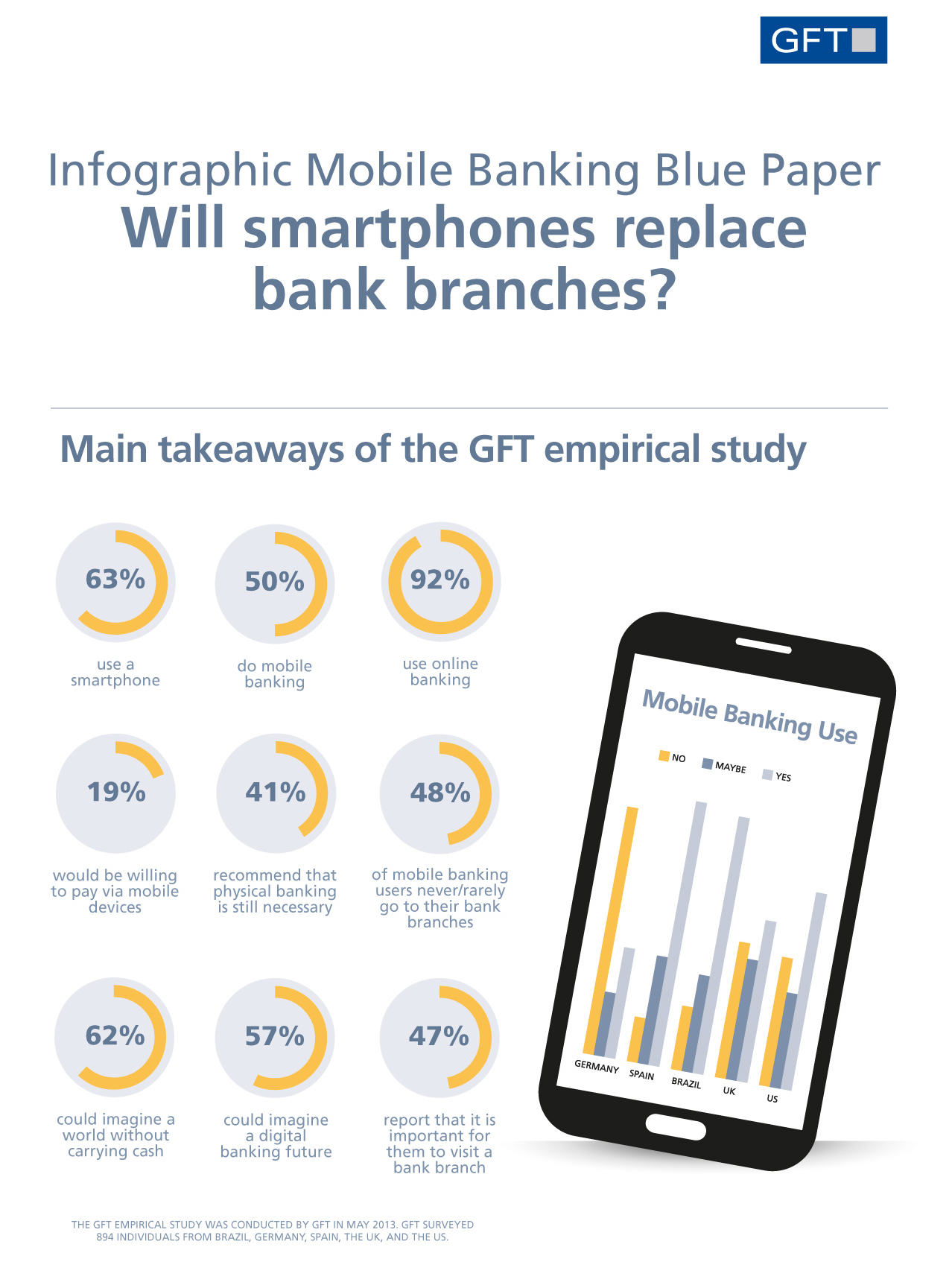 infography_Mobile_Banking_vertical_FINAL