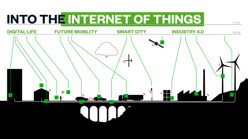 CODE_n15_internet_of_things_infographic