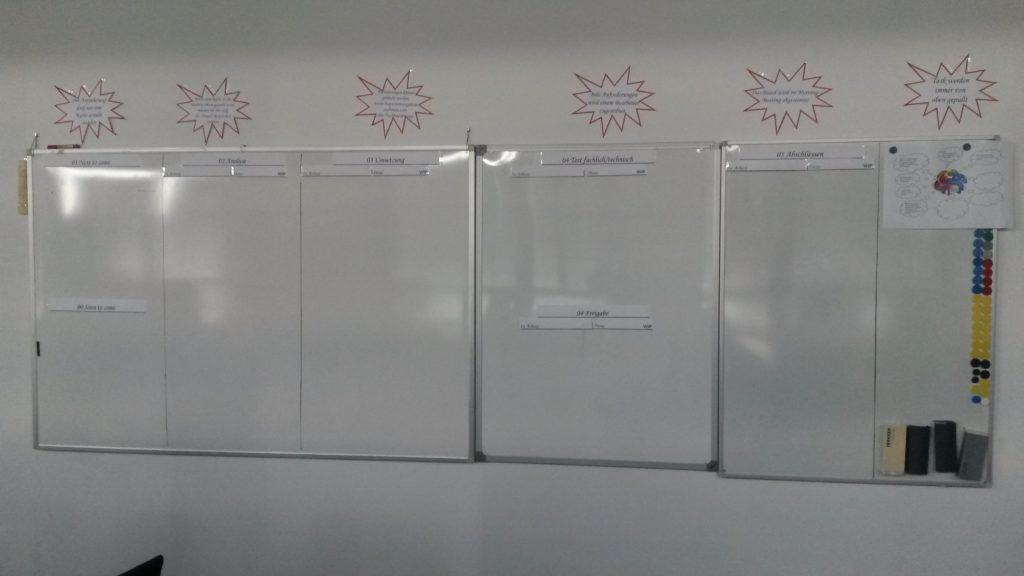 KANBAN-Board für 8 Projekte
