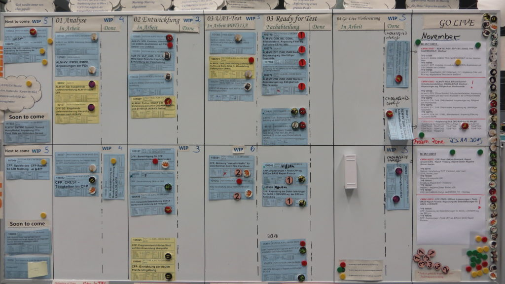 KANBAN-Board für 2 Produkte