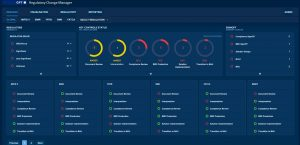 Das GFT Regulatory Change Manager Dashboard
