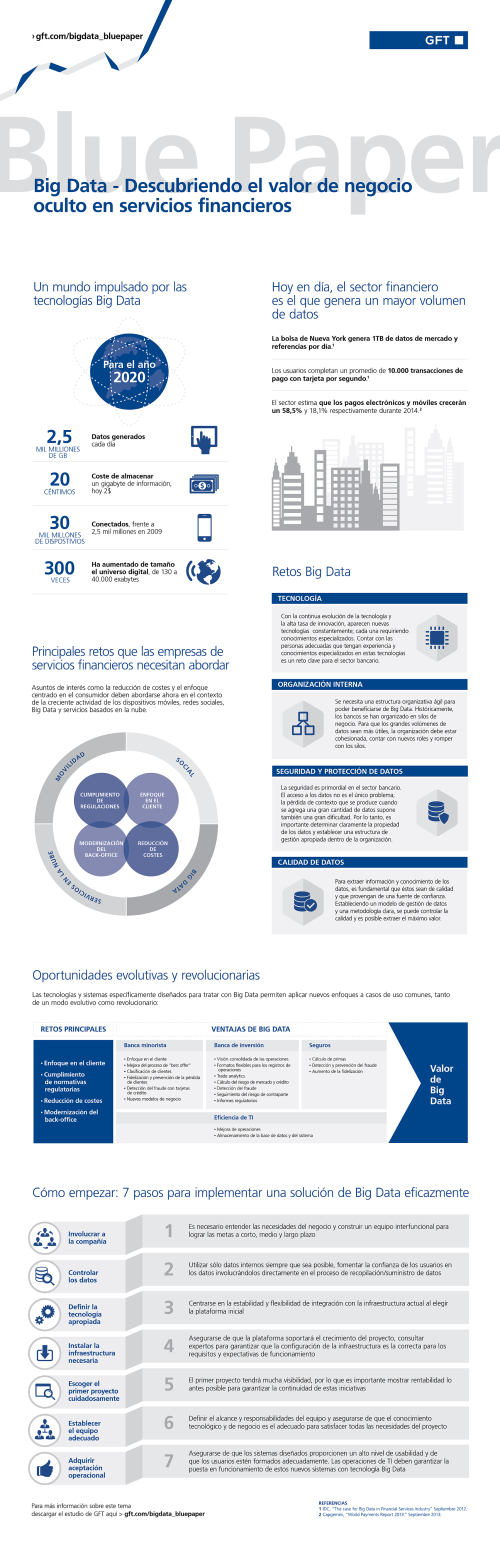 infography_Big_Data_Bluepaper_cast