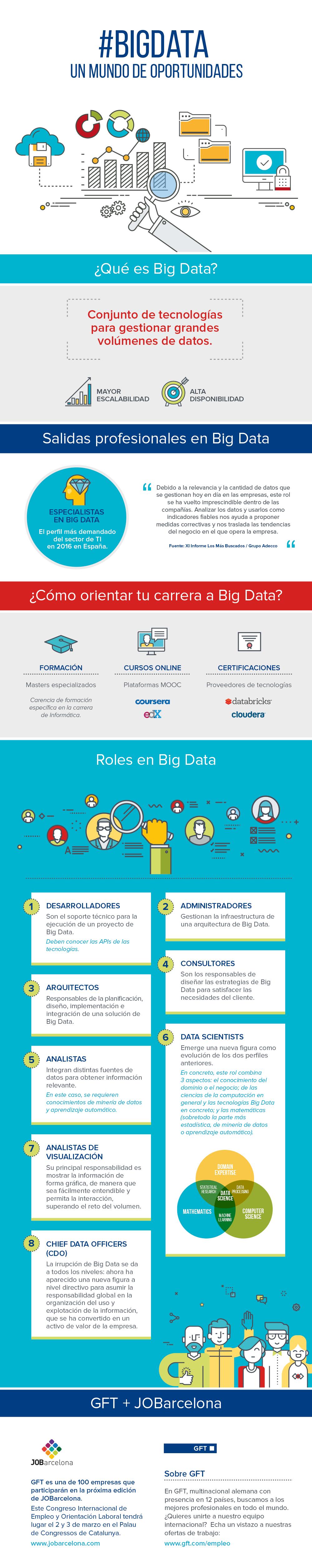 Big Data: um mundo de oportunidades