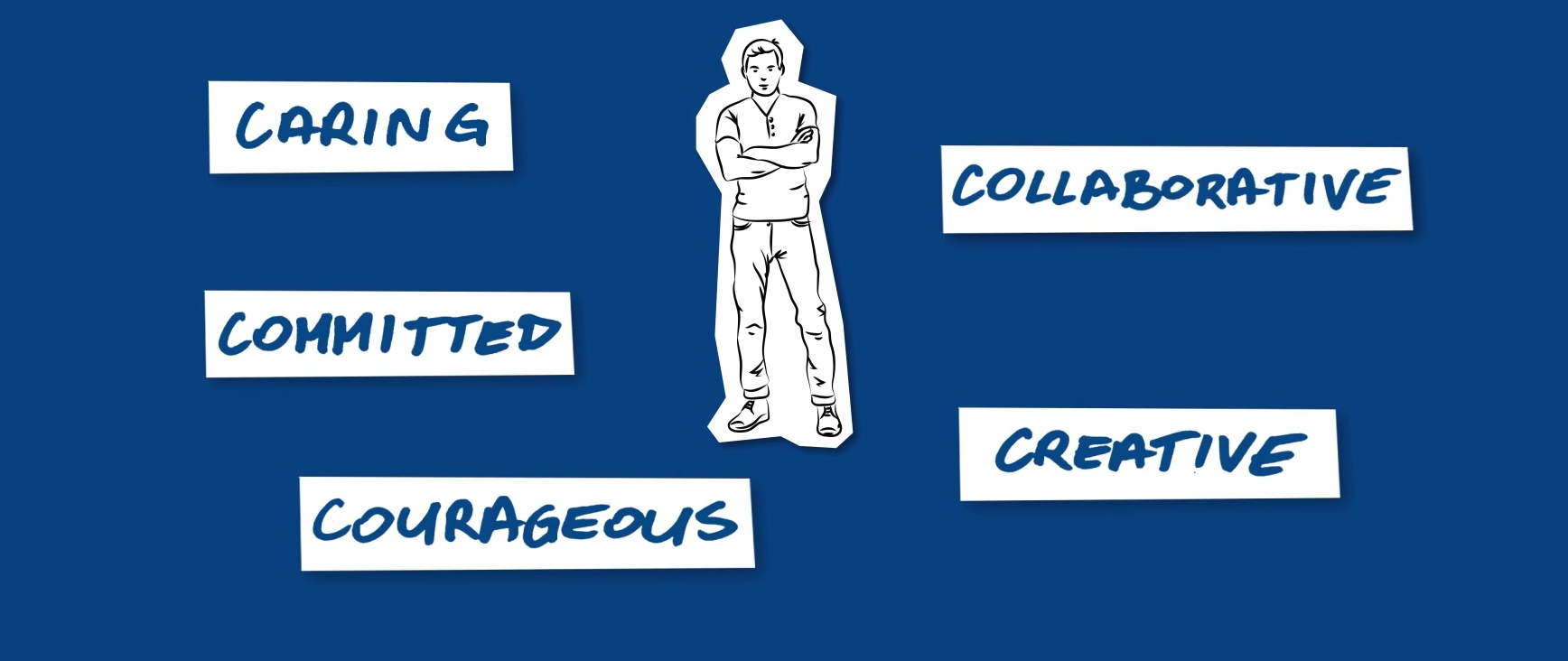 ¿Cómo desarrollar una cultura corporativa?