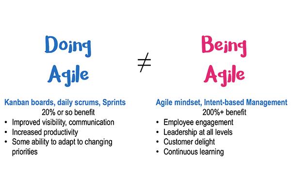 Pensando De Forma Innovadora En Agile Crea Tu Propio