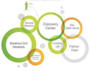 Qlik Event London