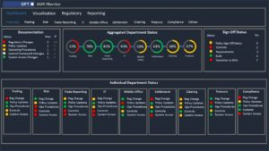 GFT Regulatory Change Manager: Example Compliance Oversight Senior Manager's view