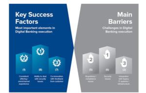 digitalbanking_1